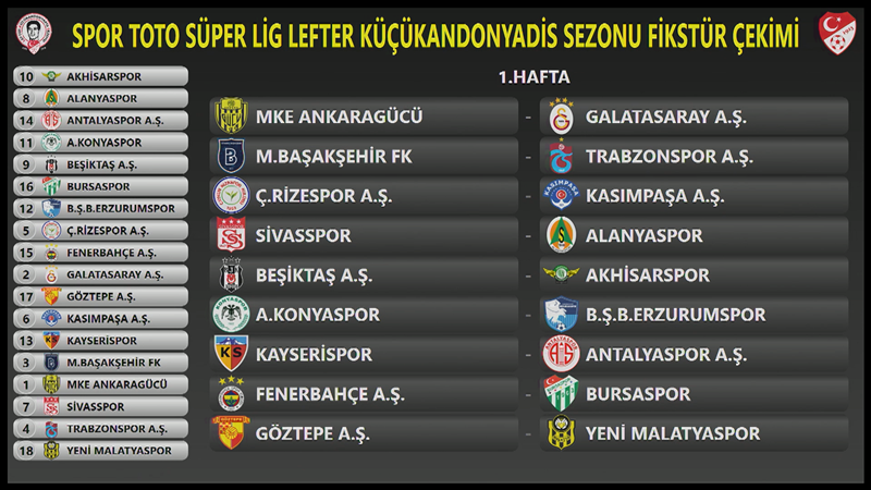 İşte Süper Lig'de ilk yarının takvimi!