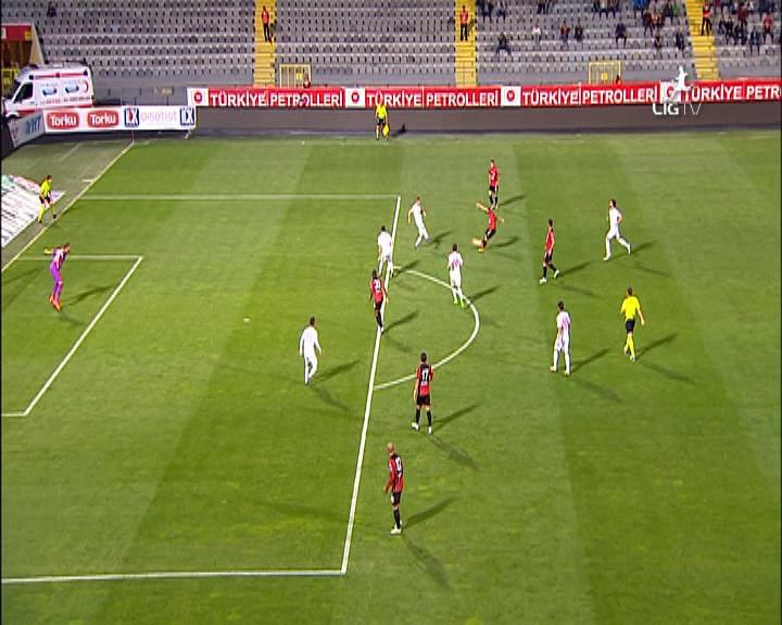 Gençlerbirliği - Eskişehirspor