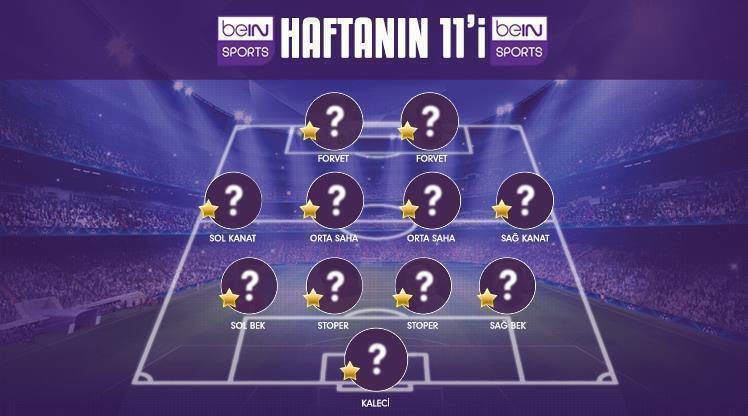 İşte sizlerin oylarıyla Spor Toto Süper Lig'de 30. haftanın altın 11'i