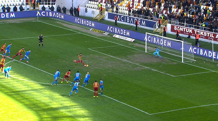 Evkur Yeni Malatyaspor - MKE Ankaragücü