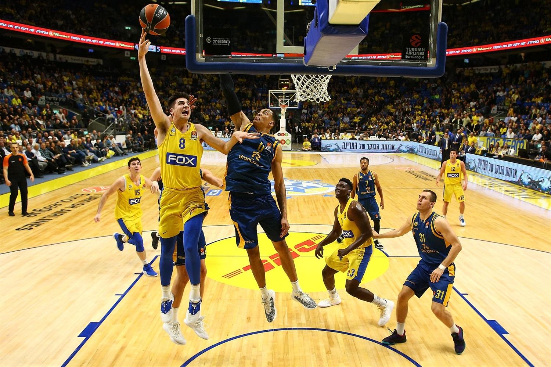 Maccabi Playtika Tel Aviv Herbalife Gran Canaria maç özeti